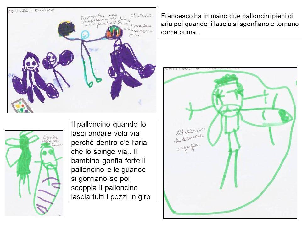 Francesco ha in mano due palloncini pieni di aria poi quando li lascia si sgonfiano e tornano come prima..