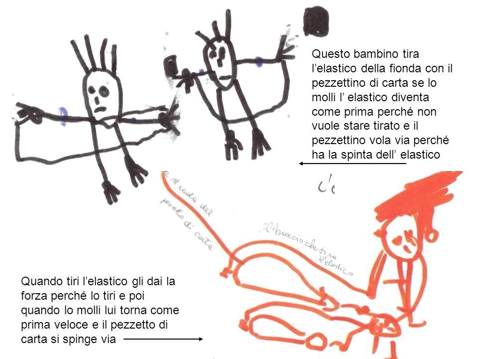 Questo bambino tira l'elastico della fionda con il pezzettino di carta se lo molli l' elastico diventa come prima perché non vuole stare tirato e il pezzettino vola via perché ha la spinta dell' elastico