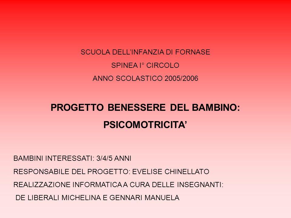 PROGETTO BENESSERE DEL BAMBINO: