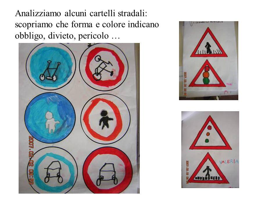 Analizziamo alcuni cartelli stradali: scopriamo che forma e colore indicano obbligo, divieto, pericolo …