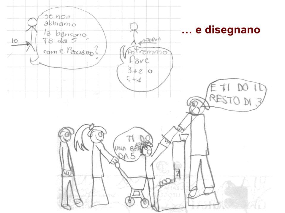 … e disegnano