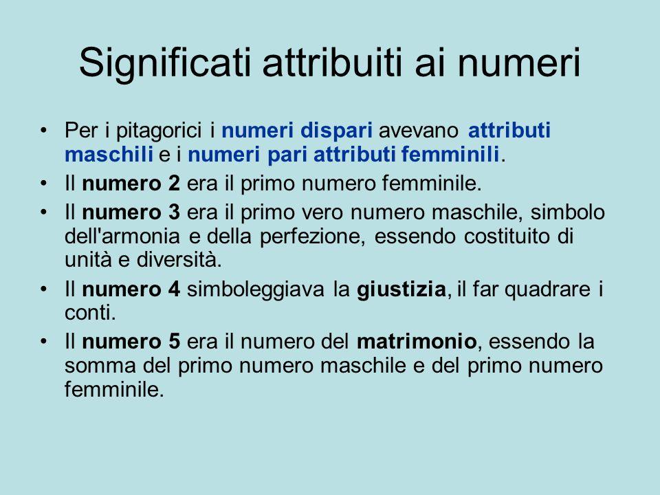 Significati attribuiti ai numeri