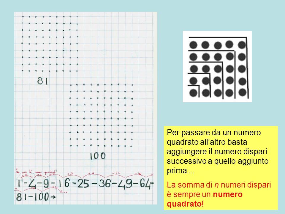 Per passare da un numero quadrato all'altro basta aggiungere il numero dispari successivo a quello aggiunto prima…