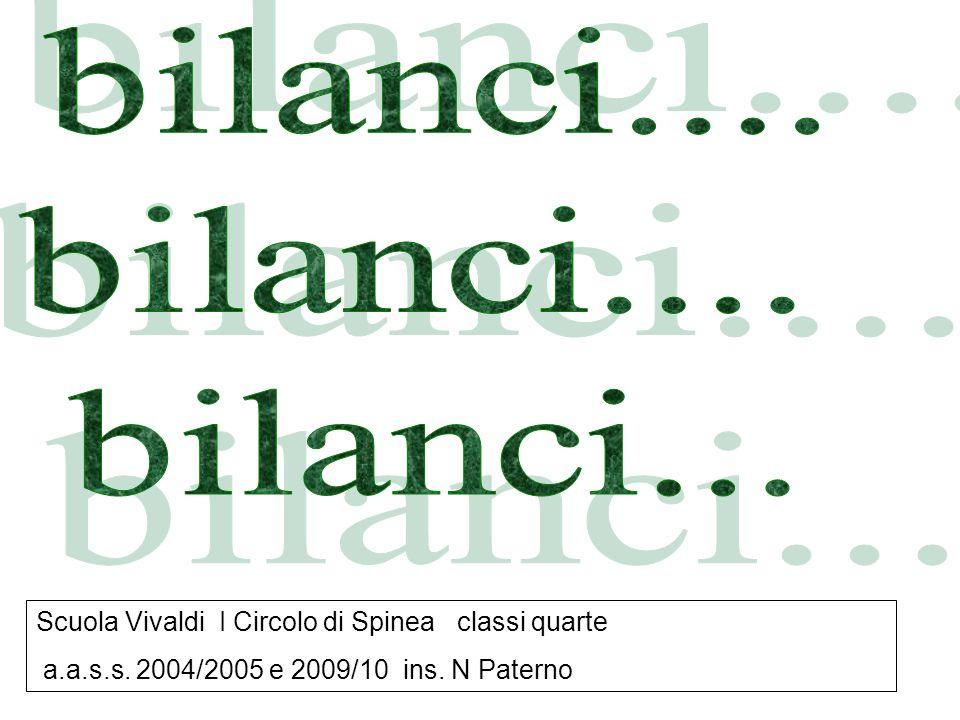 bilanci.... bilanci... Scuola Vivaldi I Circolo di Spinea classi quarte.