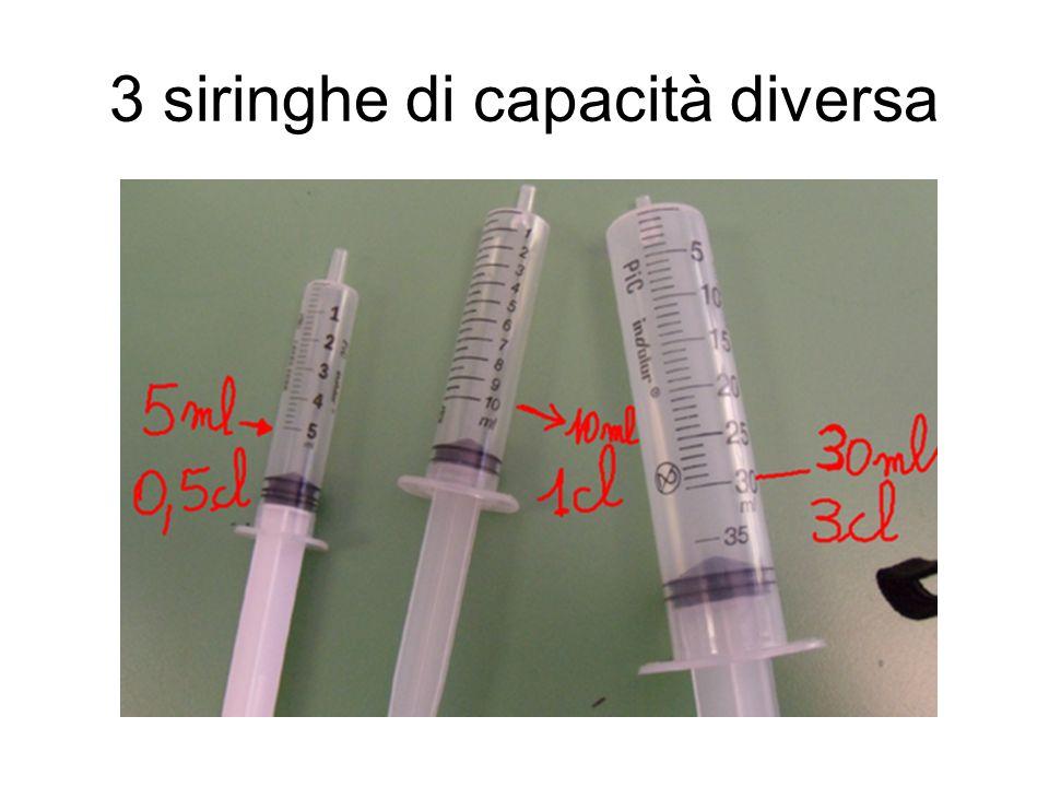 3 siringhe di capacità diversa