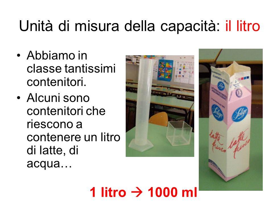 Unità di misura della capacità: il litro