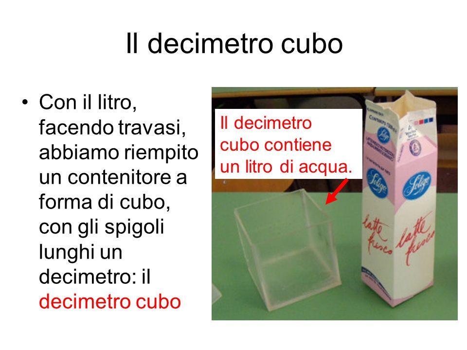 Il decimetro cubo
