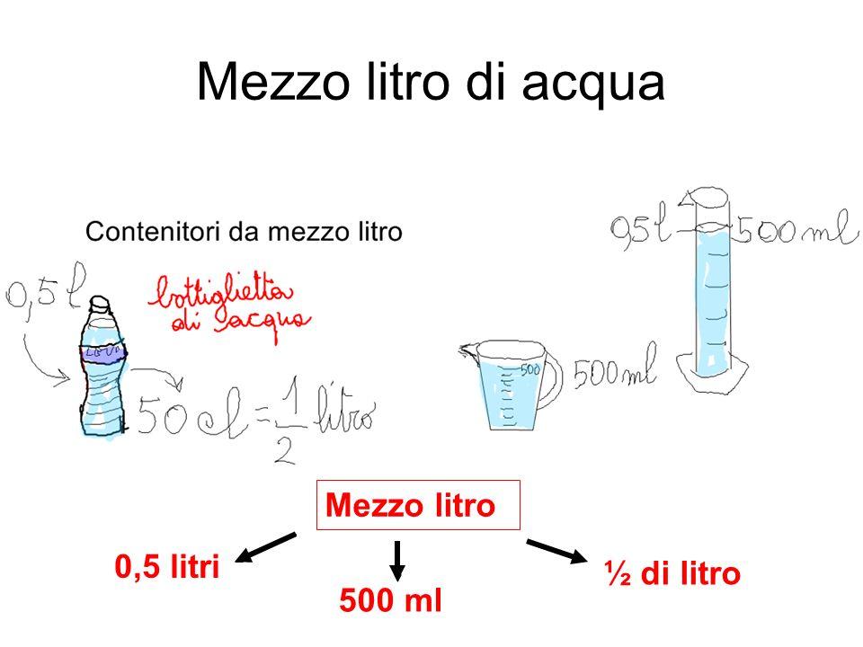 Mezzo litro di acqua Mezzo litro 0,5 litri ½ di litro 500 ml
