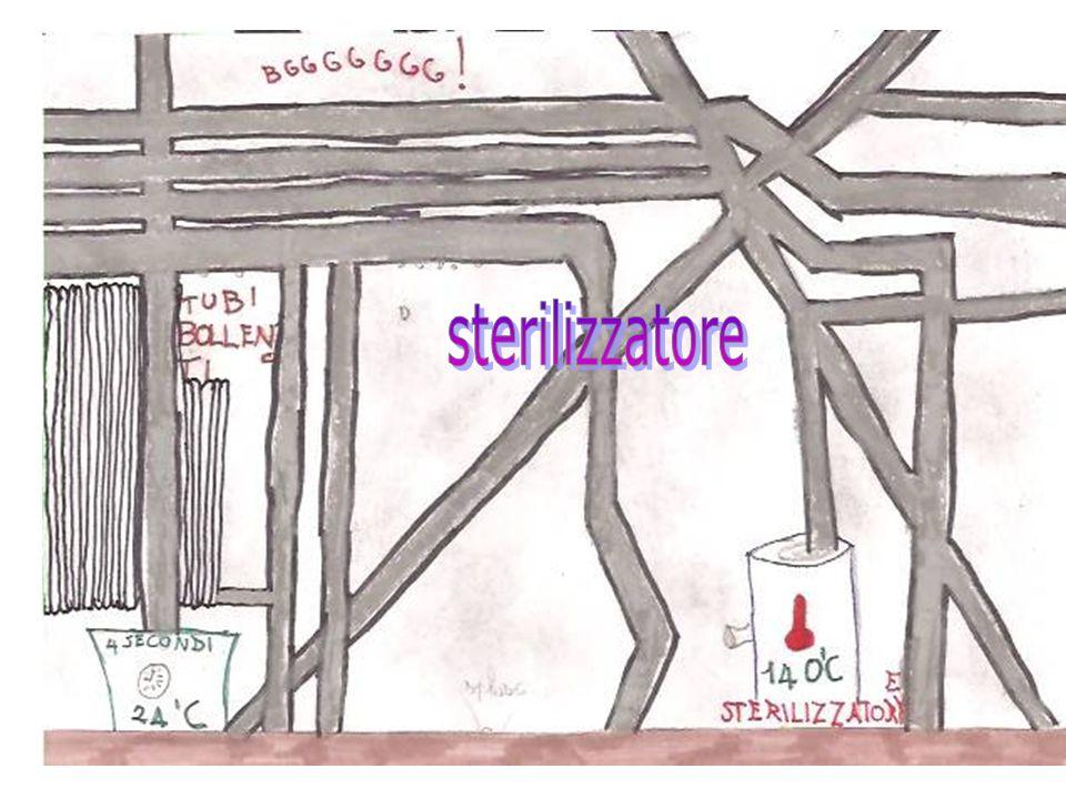 sterilizzatore
