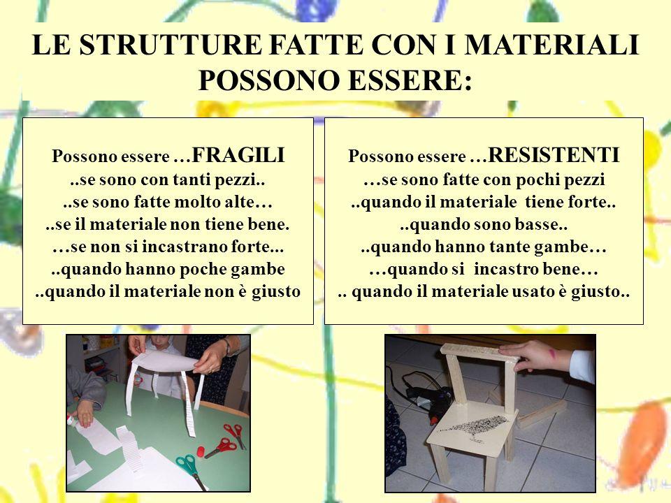 LE STRUTTURE FATTE CON I MATERIALI POSSONO ESSERE: