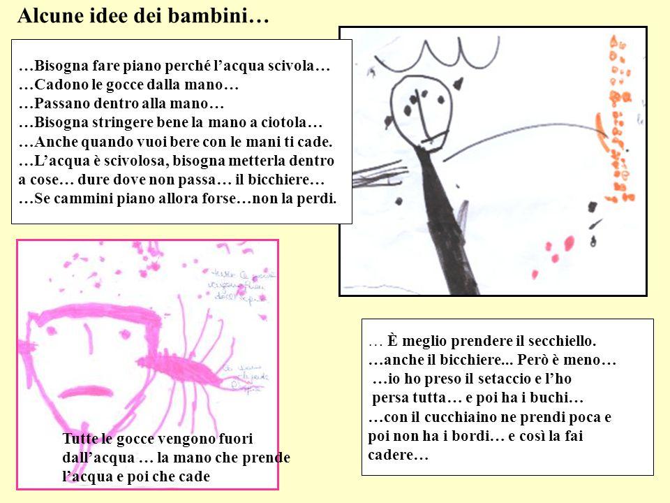 Alcune idee dei bambini…