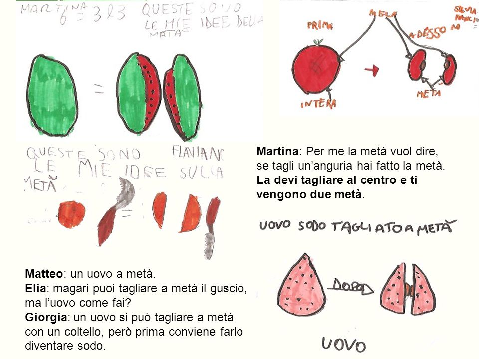 Martina: Per me la metà vuol dire, se tagli un'anguria hai fatto la metà. La devi tagliare al centro e ti vengono due metà.