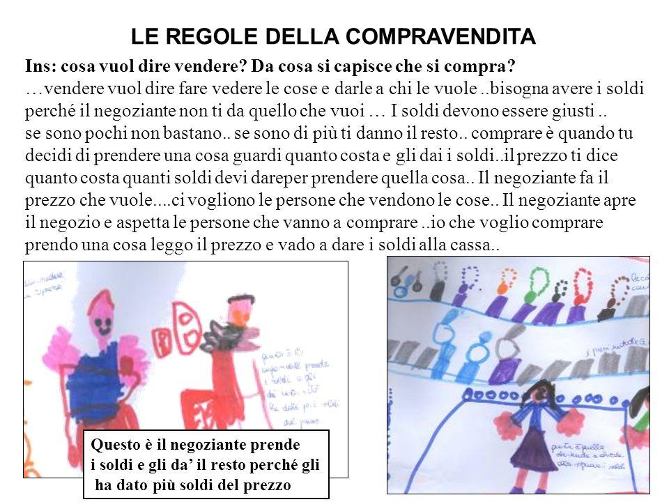 LE REGOLE DELLA COMPRAVENDITA