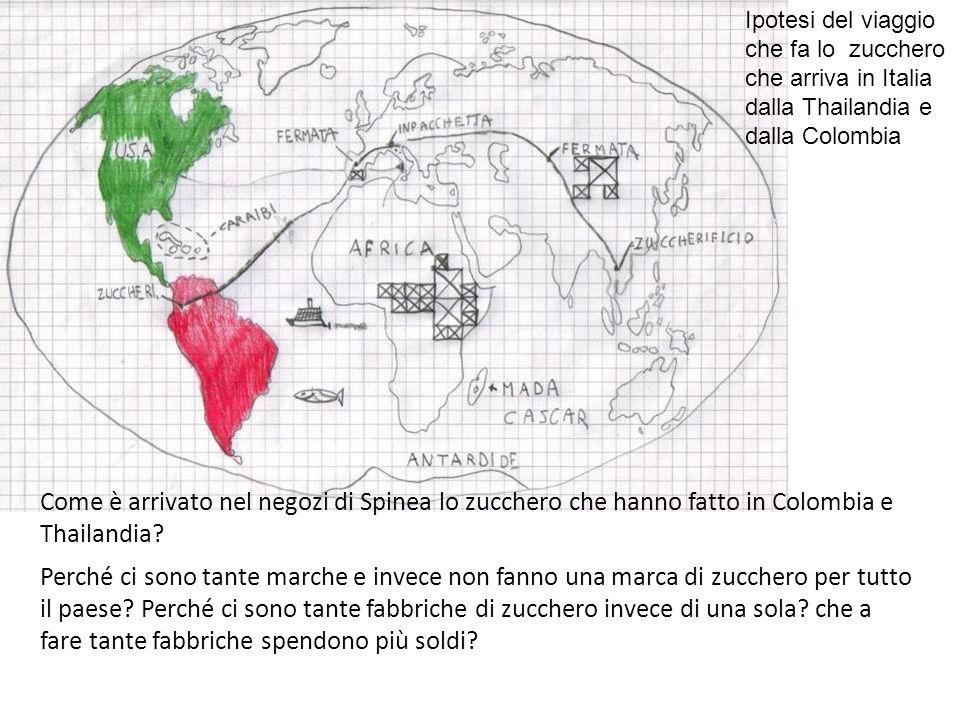 Ipotesi del viaggio che fa lo zucchero che arriva in Italia dalla Thailandia e dalla Colombia