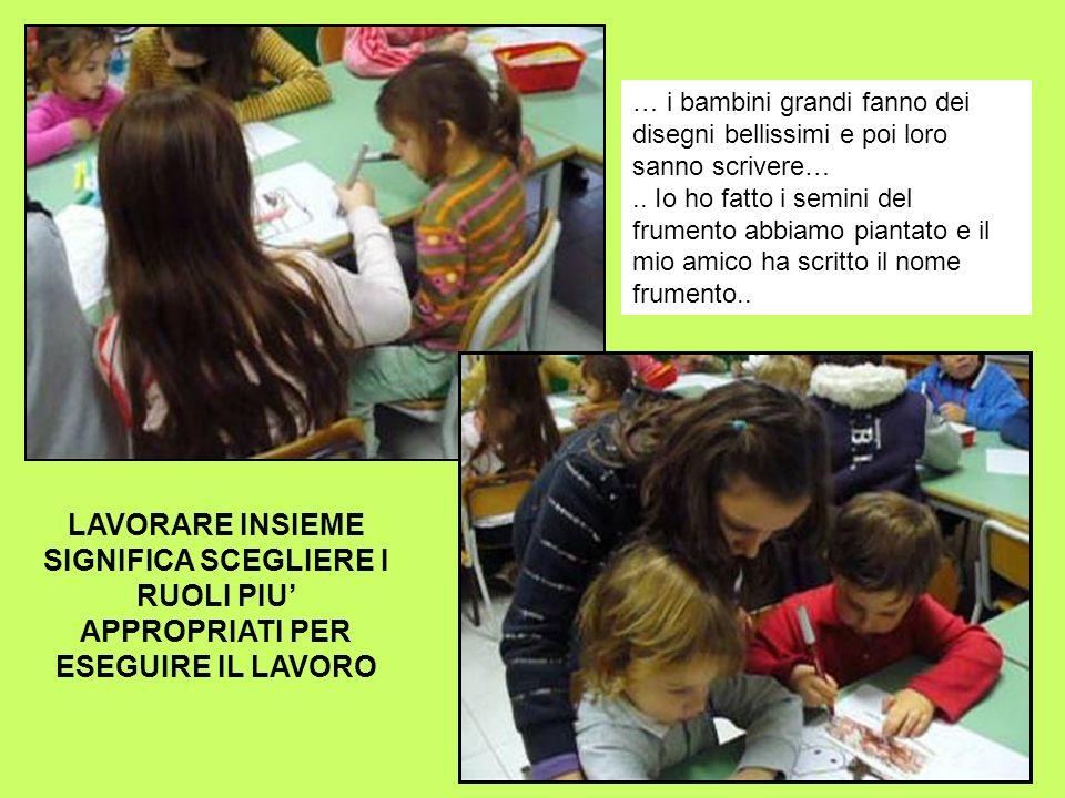 … i bambini grandi fanno dei disegni bellissimi e poi loro sanno scrivere…