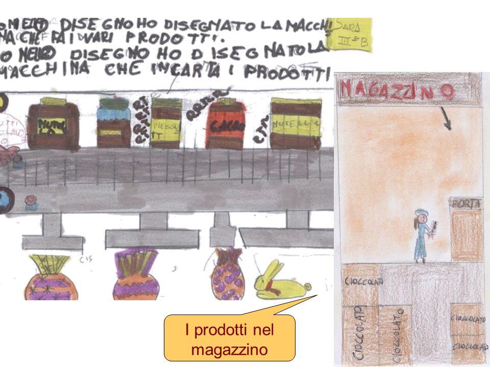 I prodotti nel magazzino