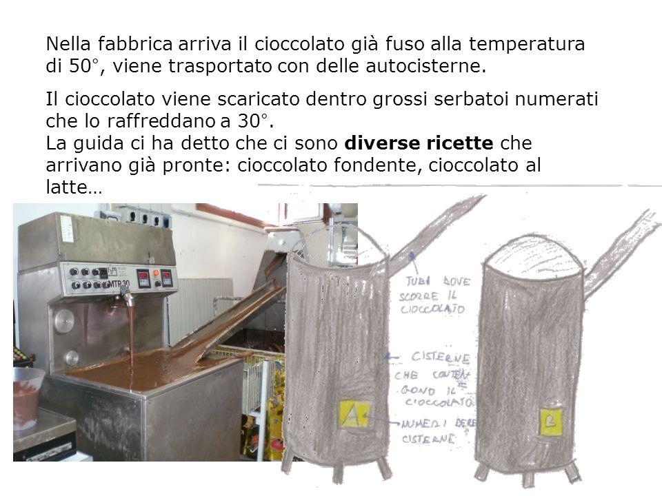 Nella fabbrica arriva il cioccolato già fuso alla temperatura di 50°, viene trasportato con delle autocisterne.