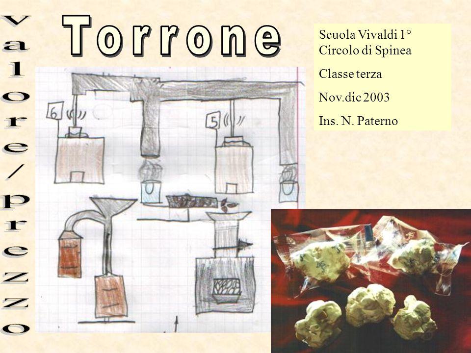 valore/prezzo Torrone Scuola Vivaldi 1° Circolo di Spinea Classe terza