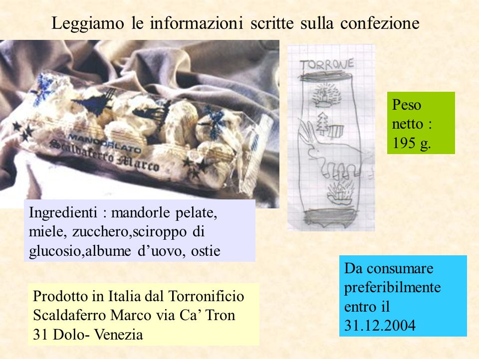 Leggiamo le informazioni scritte sulla confezione