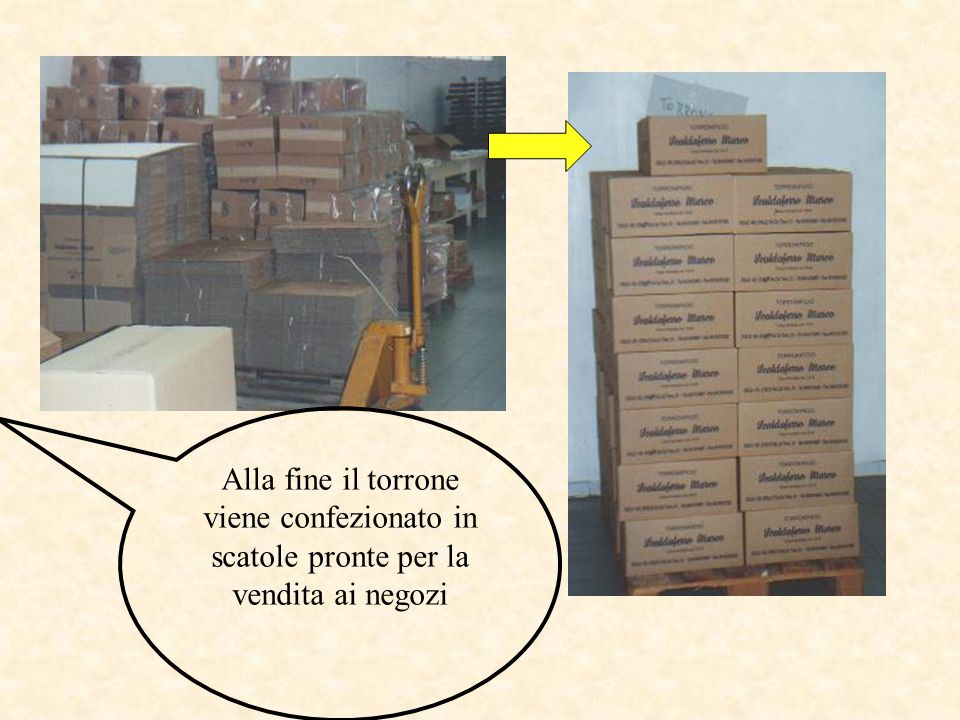 Alla fine il torrone viene confezionato in scatole pronte per la vendita ai negozi