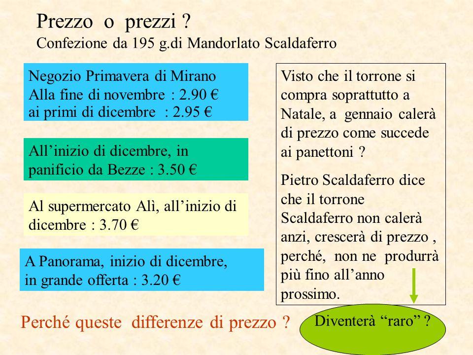 Prezzo o prezzi Confezione da 195 g.di Mandorlato Scaldaferro