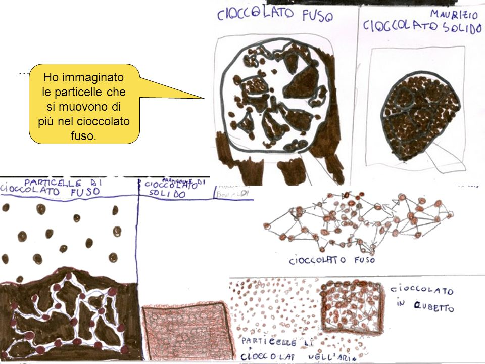 Ho immaginato le particelle che si muovono di più nel cioccolato fuso.