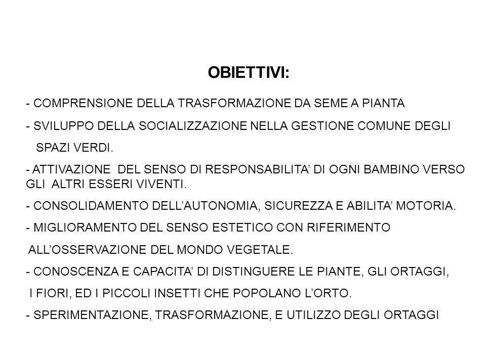 OBIETTIVI: - COMPRENSIONE DELLA TRASFORMAZIONE DA SEME A PIANTA