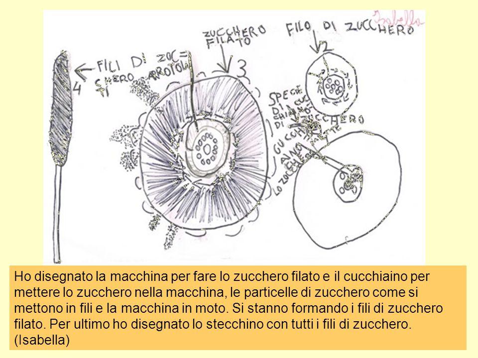 Ho disegnato la macchina per fare lo zucchero filato e il cucchiaino per mettere lo zucchero nella macchina, le particelle di zucchero come si mettono in fili e la macchina in moto.