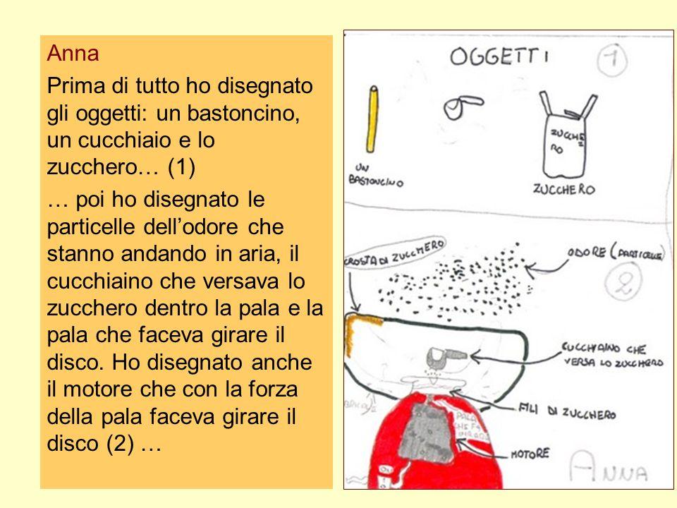 Anna Prima di tutto ho disegnato gli oggetti: un bastoncino, un cucchiaio e lo zucchero… (1)