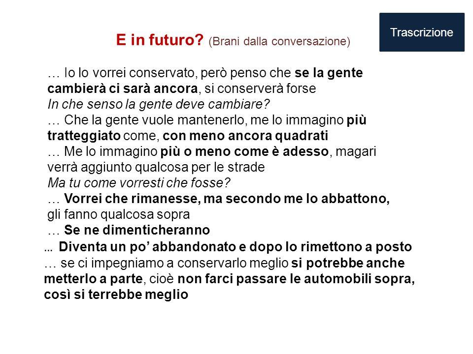 E in futuro (Brani dalla conversazione)