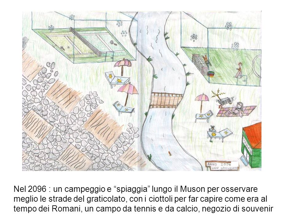 Nel 2096 : un campeggio e spiaggia lungo il Muson per osservare meglio le strade del graticolato, con i ciottoli per far capire come era al tempo dei Romani, un campo da tennis e da calcio, negozio di souvenir