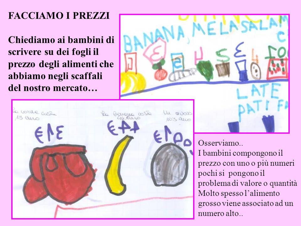 FACCIAMO I PREZZI Chiediamo ai bambini di scrivere su dei fogli il prezzo degli alimenti che abbiamo negli scaffali del nostro mercato…