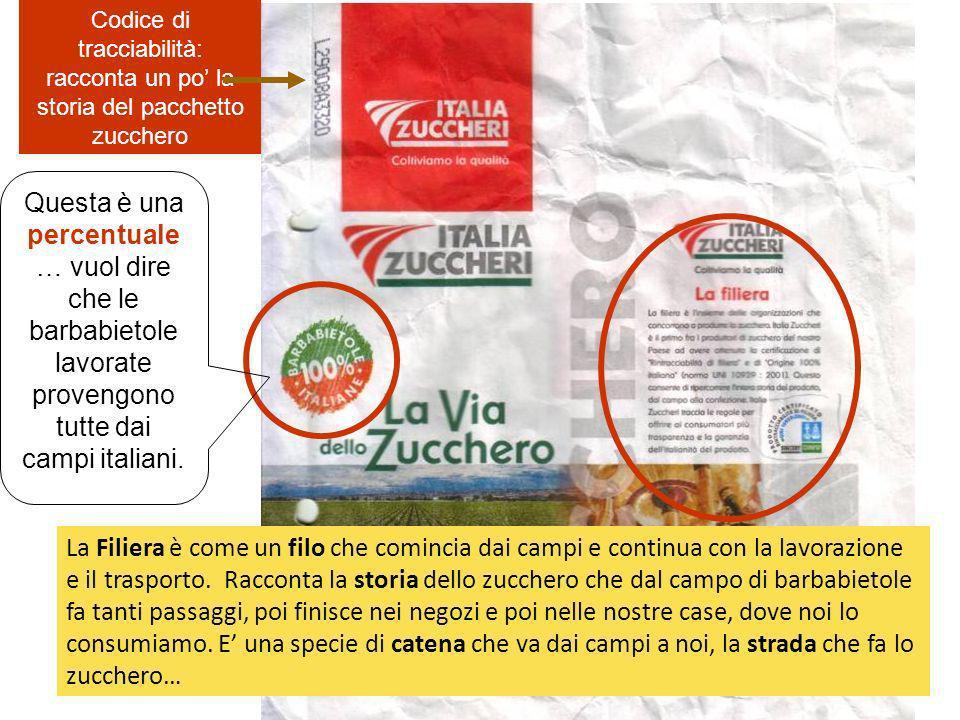 Codice di tracciabilità: racconta un po' la storia del pacchetto zucchero