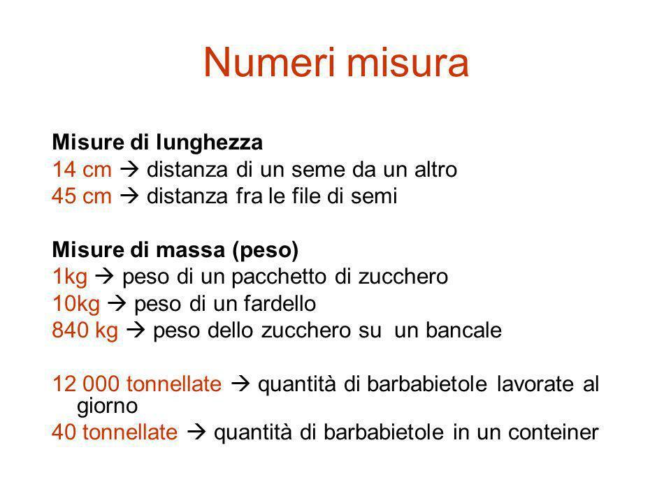 Numeri misura Misure di lunghezza