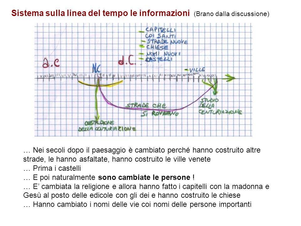 Sistema sulla linea del tempo le informazioni (Brano dalla discussione)