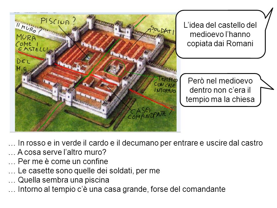 L'idea del castello del medioevo l'hanno copiata dai Romani