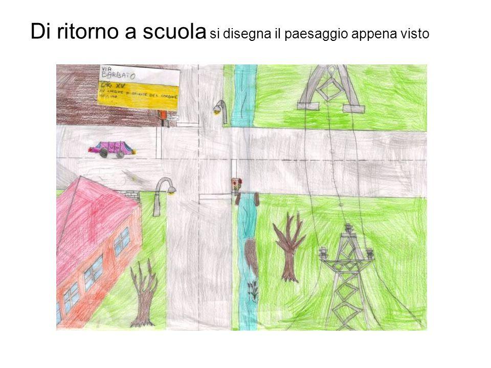 Di ritorno a scuola si disegna il paesaggio appena visto