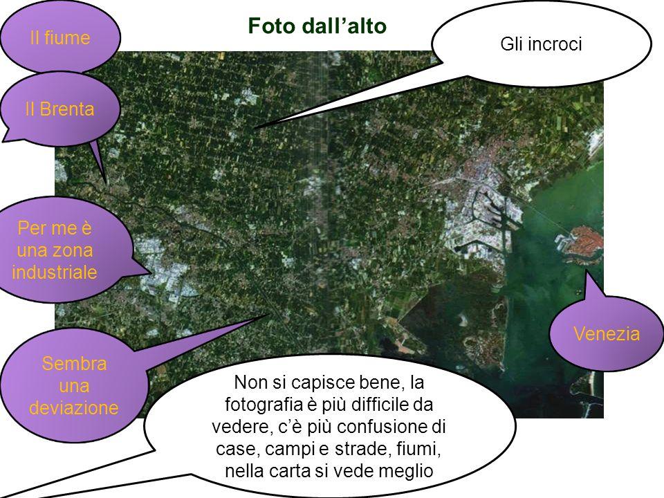 Foto dall'alto Gli incroci Il fiume Il Brenta