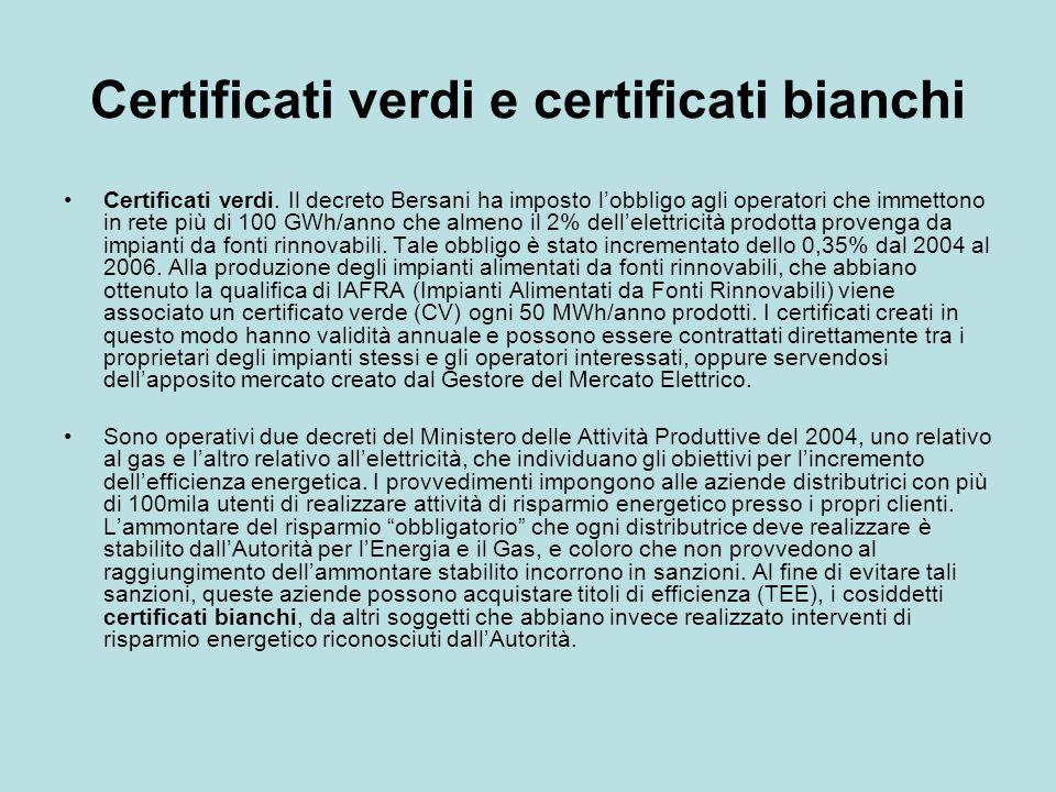 Certificati verdi e certificati bianchi