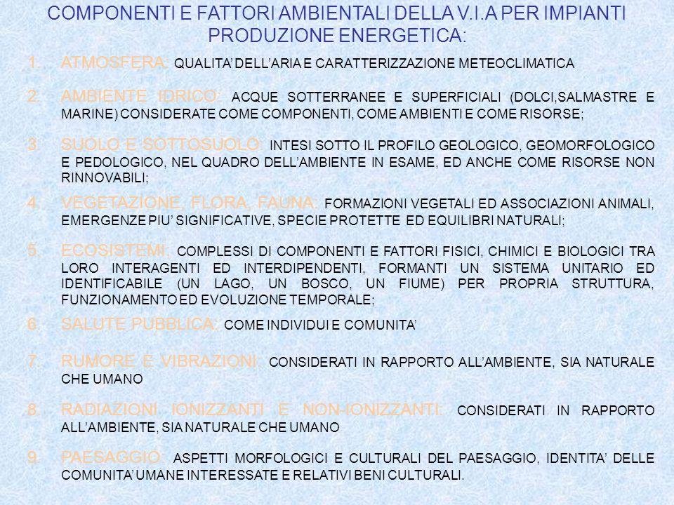 COMPONENTI E FATTORI AMBIENTALI DELLA V. I
