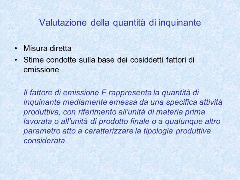 Valutazione della quantità di inquinante