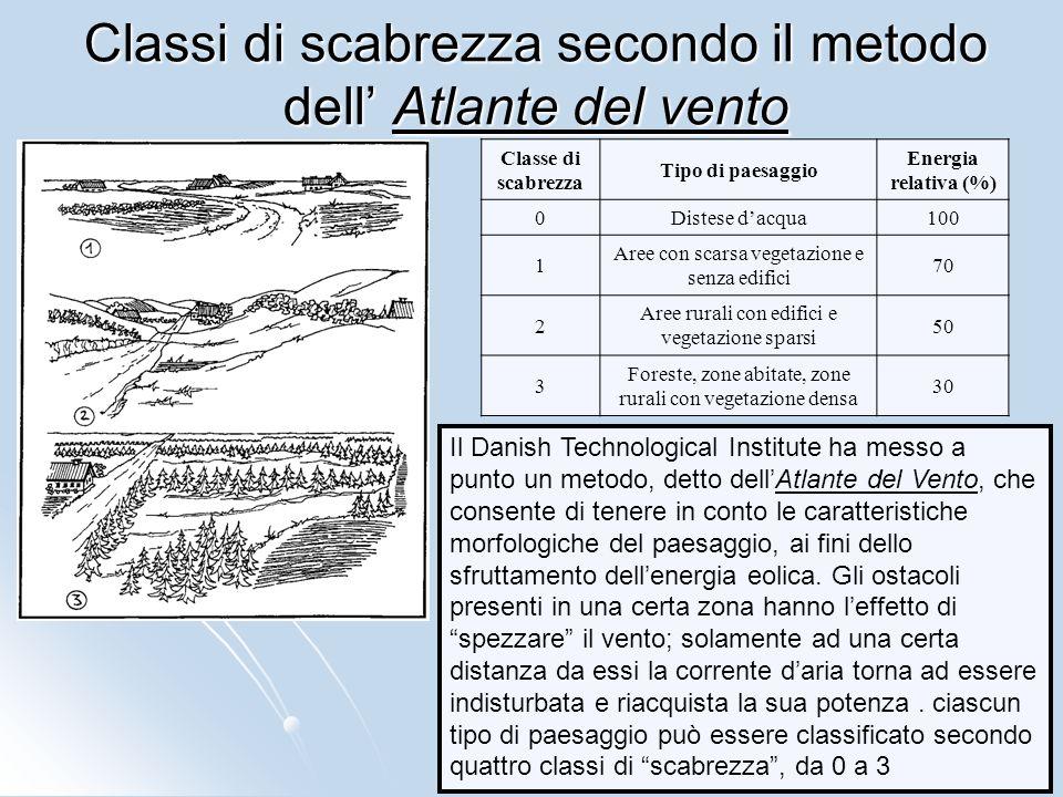 Classi di scabrezza secondo il metodo dell' Atlante del vento