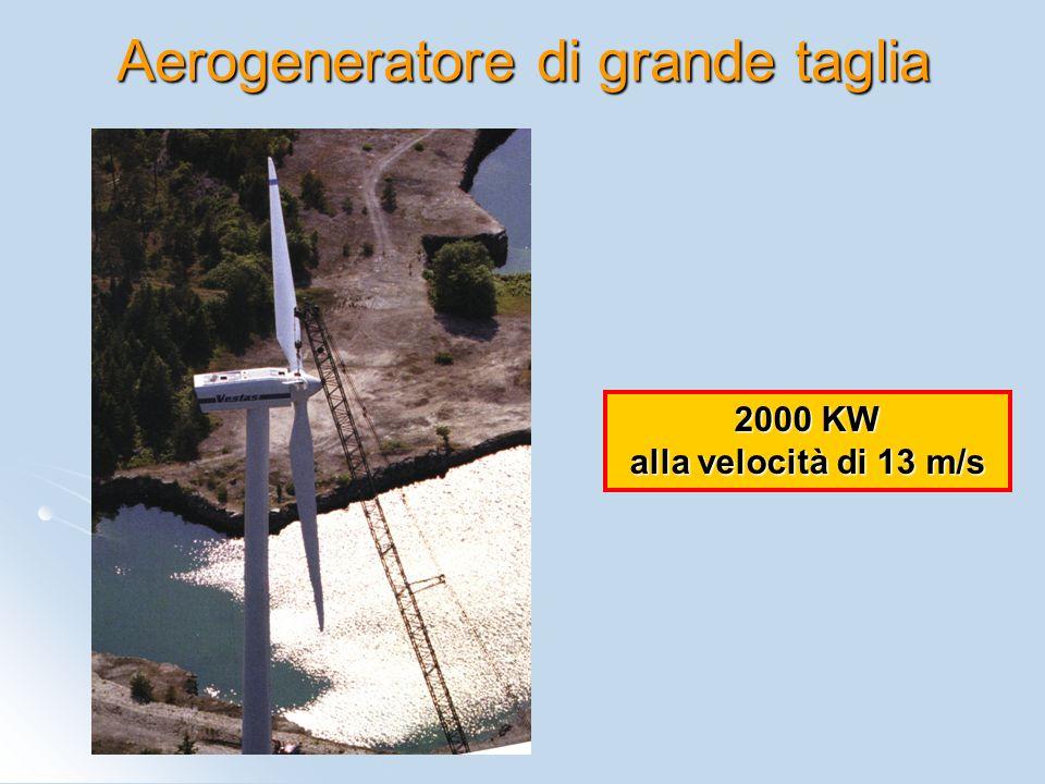 Aerogeneratore di grande taglia