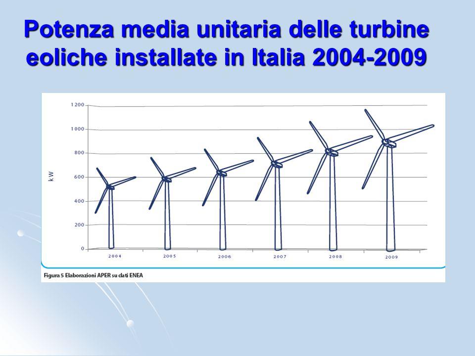 Potenza media unitaria delle turbine eoliche installate in Italia 2004-2009