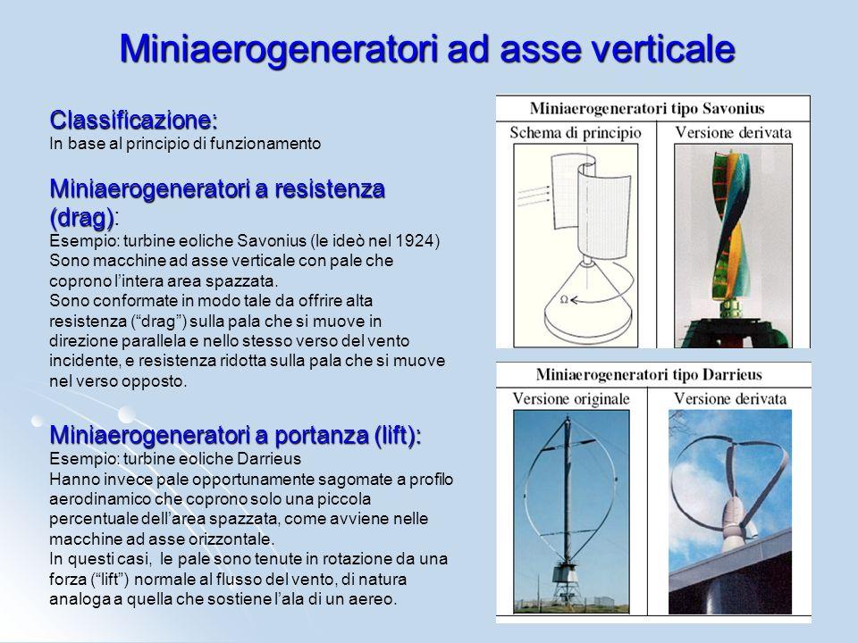 Miniaerogeneratori ad asse verticale