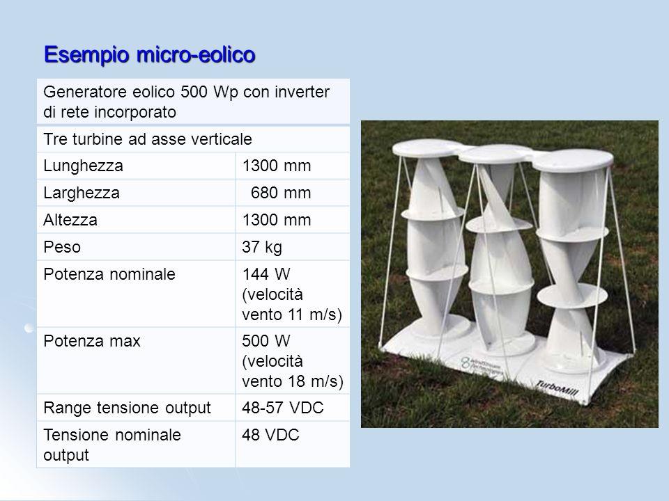 Esempio micro-eolico Generatore eolico 500 Wp con inverter di rete incorporato. Tre turbine ad asse verticale.