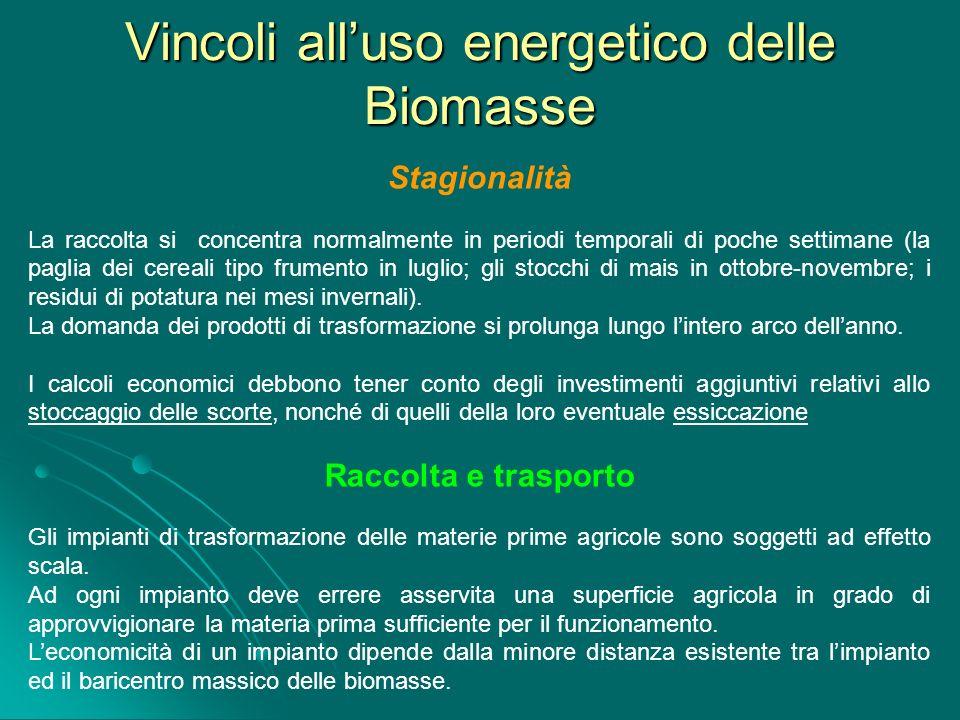 Vincoli all'uso energetico delle Biomasse