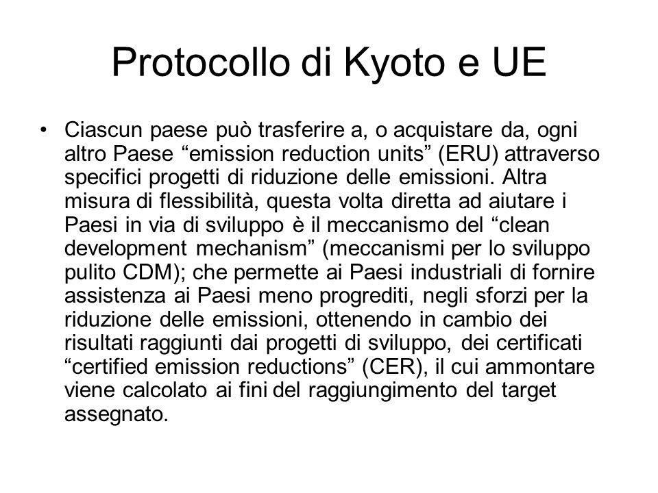 Protocollo di Kyoto e UE