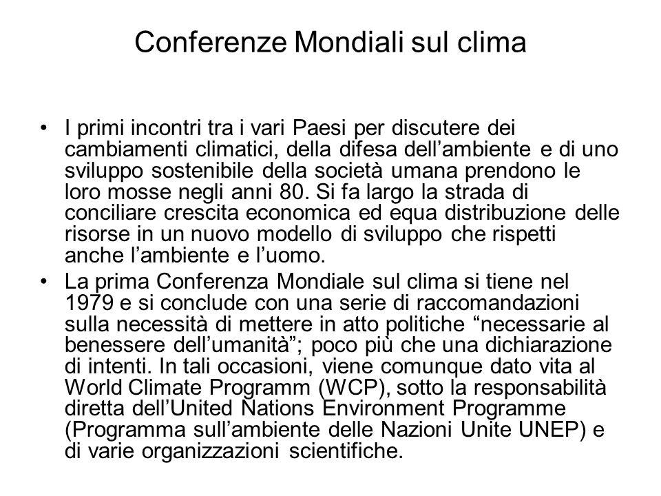 Conferenze Mondiali sul clima