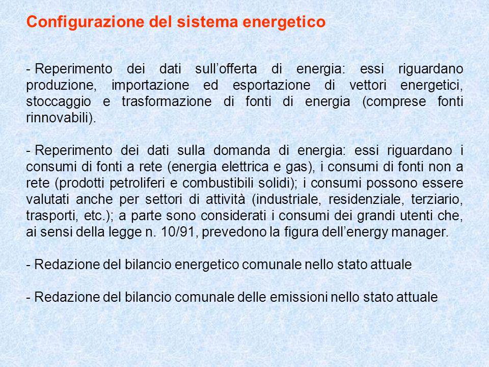 Configurazione del sistema energetico